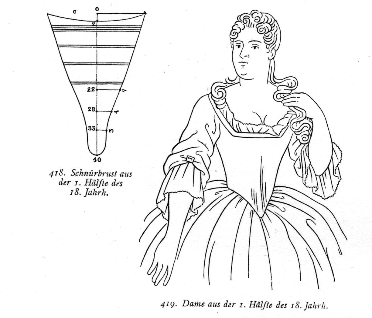 Costume Antique - Schnittmuster